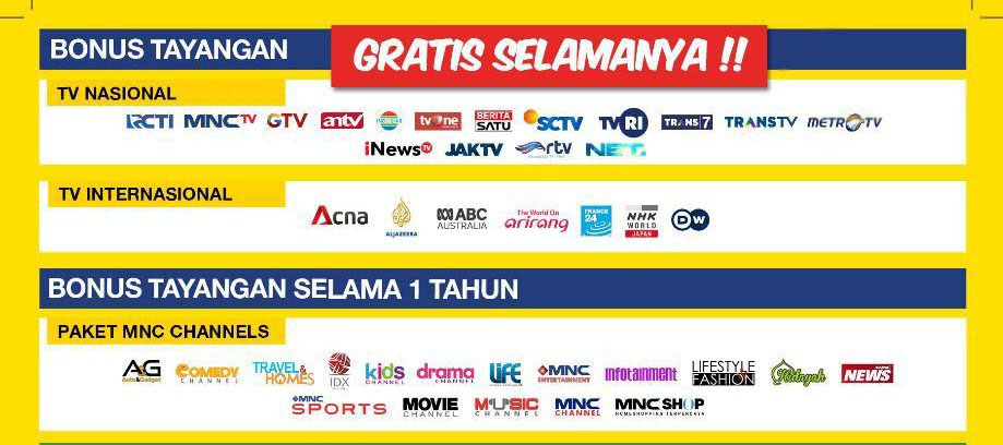 jual_putus_channel